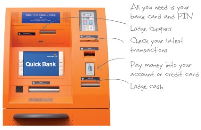 Branch and ATM banking - Ways to Bank   permanent tsb