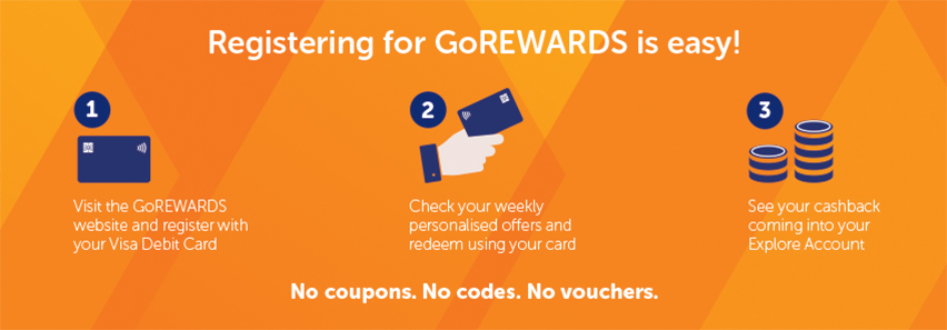 Steps to register for GoREWARDS